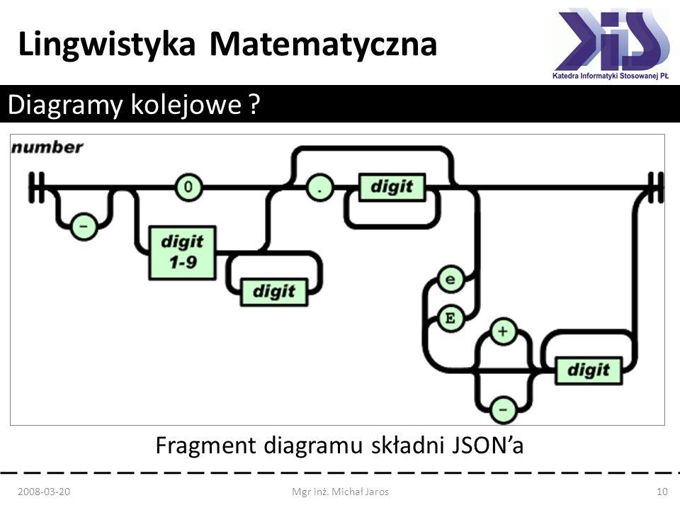 Lingwistyka Matematyczna Diagramy kolejowe ? 2008-03-20Mgr inż. Michał Jaros10 Fragment diagramu składni JSONa