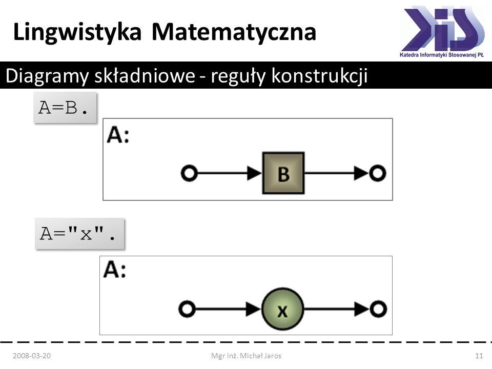 Lingwistyka Matematyczna Diagramy składniowe - reguły konstrukcji 2008-03-20Mgr inż. Michał Jaros11 A=B. A=