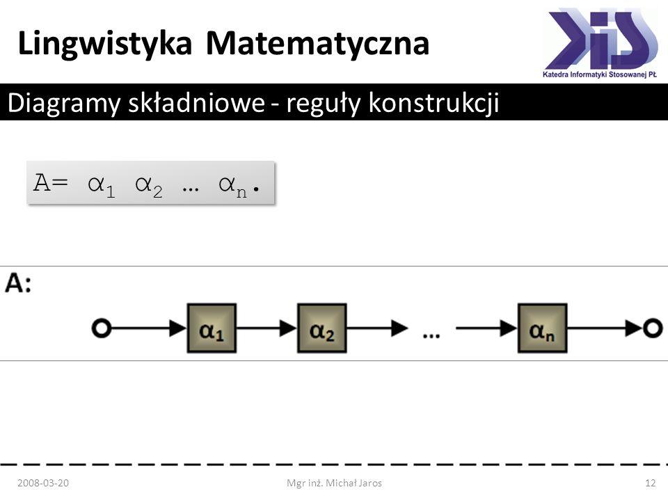 Lingwistyka Matematyczna Diagramy składniowe - reguły konstrukcji 2008-03-20Mgr inż. Michał Jaros12 A= α 1 α 2 … α n.