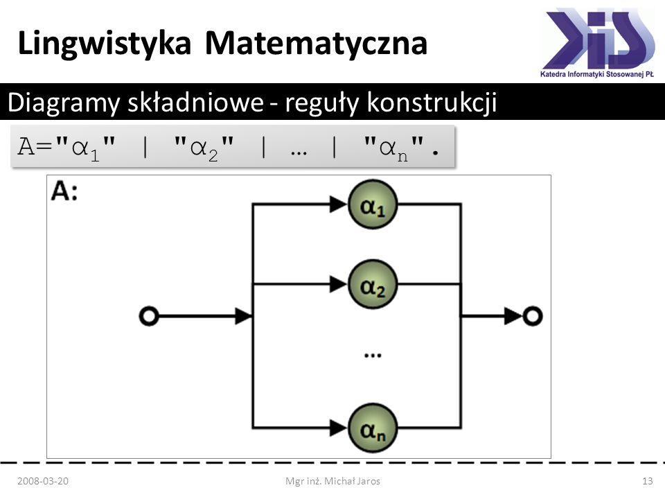 Lingwistyka Matematyczna Diagramy składniowe - reguły konstrukcji 2008-03-20Mgr inż. Michał Jaros13 A=