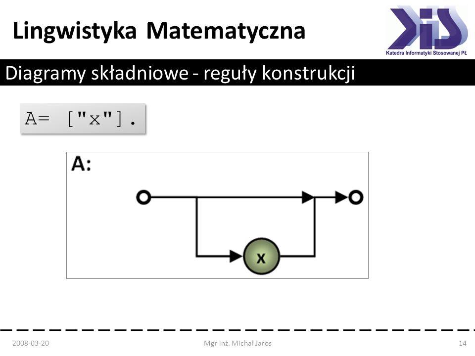 Lingwistyka Matematyczna Diagramy składniowe - reguły konstrukcji 2008-03-20Mgr inż. Michał Jaros14 A= [