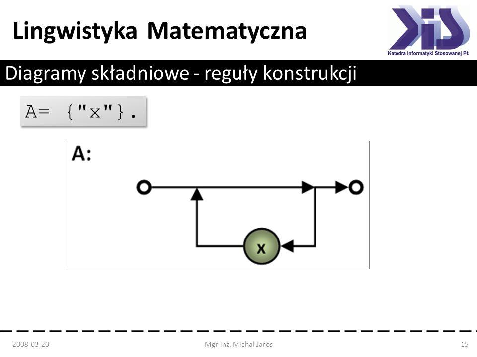 Lingwistyka Matematyczna Diagramy składniowe - reguły konstrukcji 2008-03-20Mgr inż. Michał Jaros15 A= {