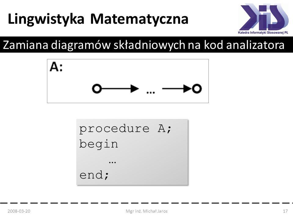 Lingwistyka Matematyczna Zamiana diagramów składniowych na kod analizatora 2008-03-20Mgr inż. Michał Jaros17 procedure A; begin … end; procedure A; be