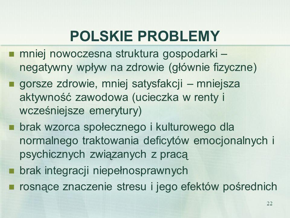 22 POLSKIE PROBLEMY mniej nowoczesna struktura gospodarki – negatywny wpływ na zdrowie (głównie fizyczne) gorsze zdrowie, mniej satysfakcji – mniejsza