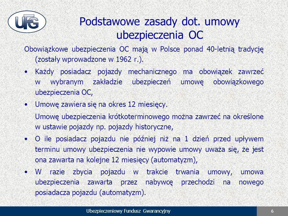 Ubezpieczeniowy Fundusz Gwarancyjny 6 Podstawowe zasady dot. umowy ubezpieczenia OC Obowiązkowe ubezpieczenia OC mają w Polsce ponad 40-letnią tradycj