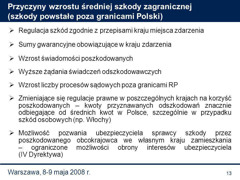 Warszawa, 8-9 maja 2008 r. Przyczyny wzrostu średniej szkody zagranicznej (szkody powstałe poza granicami Polski) Regulacja szkód zgodnie z przepisami