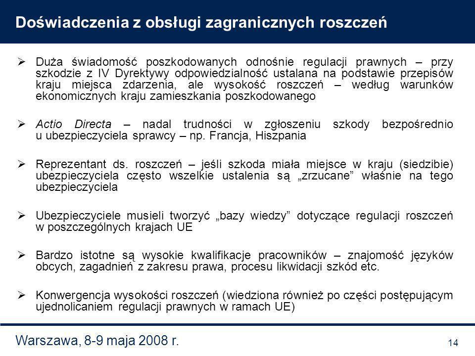 Warszawa, 8-9 maja 2008 r. Doświadczenia z obsługi zagranicznych roszczeń Duża świadomość poszkodowanych odnośnie regulacji prawnych – przy szkodzie z