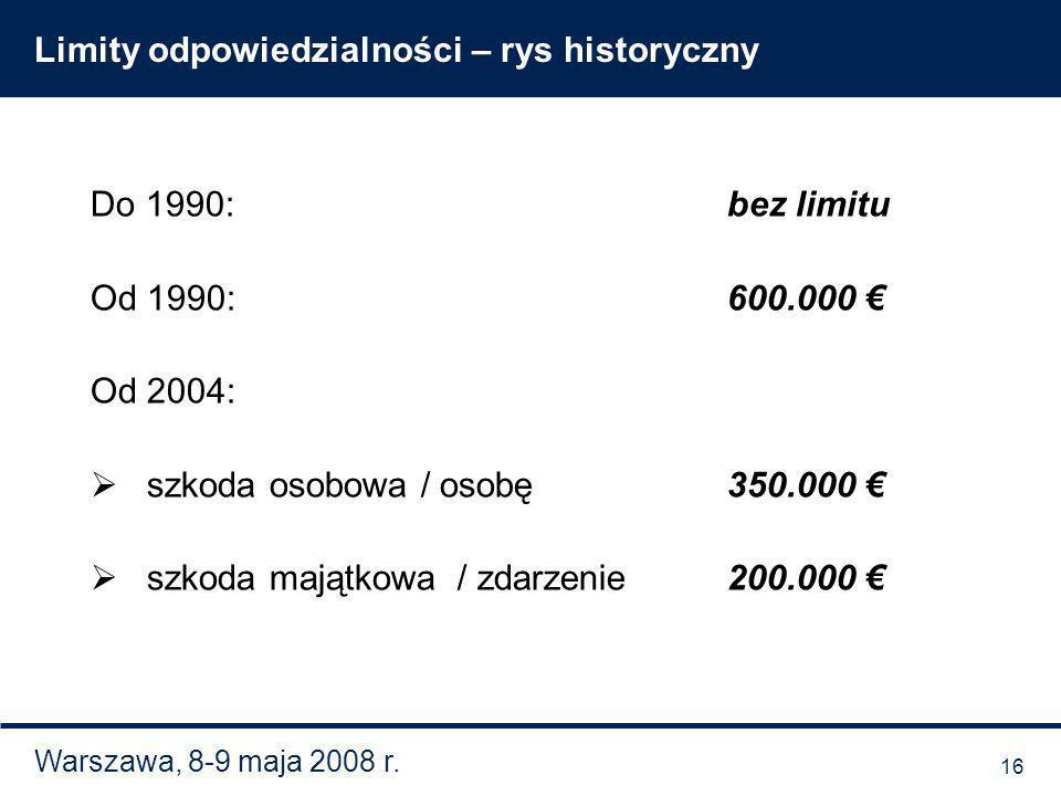 Warszawa, 8-9 maja 2008 r. Limity odpowiedzialności – rys historyczny Do 1990: bez limitu Od 1990:600.000 Od 2004: szkoda osobowa / osobę350.000 szkod