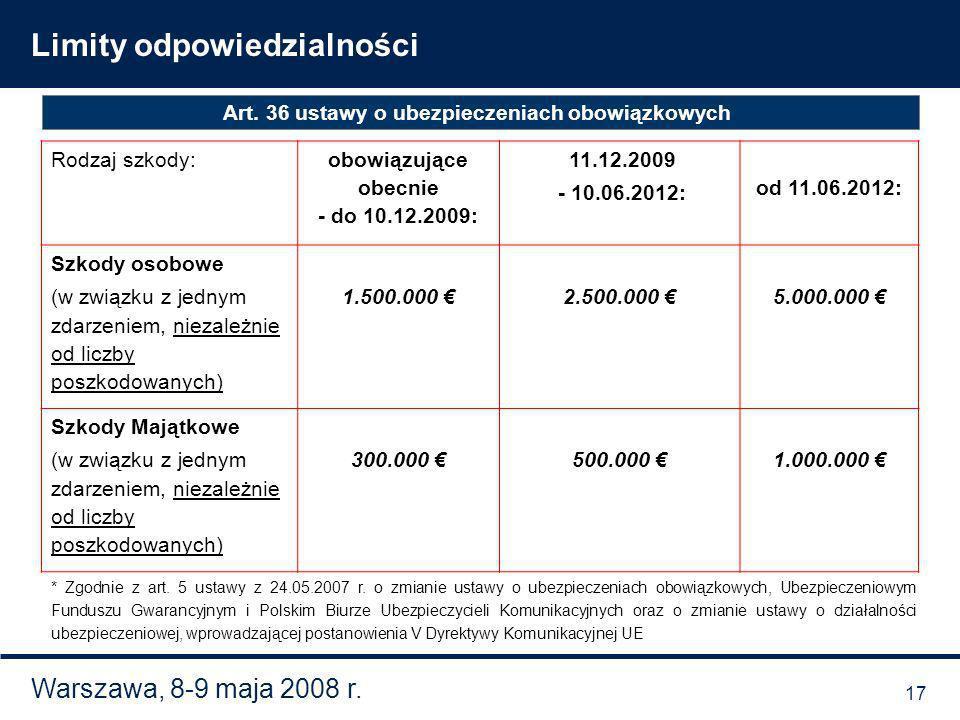 Warszawa, 8-9 maja 2008 r. Limity odpowiedzialności Rodzaj szkody: obowiązujące obecnie - do 10.12.2009: 11.12.2009 - 10.06.2012: od 11.06.2012: Szkod