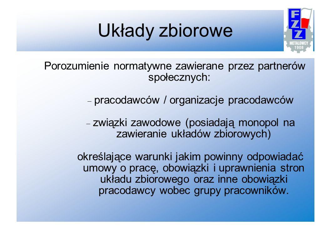Układy zbiorowe Porozumienie normatywne zawierane przez partnerów społecznych: pracodawców / organizacje pracodawców związki zawodowe (posiadają monop