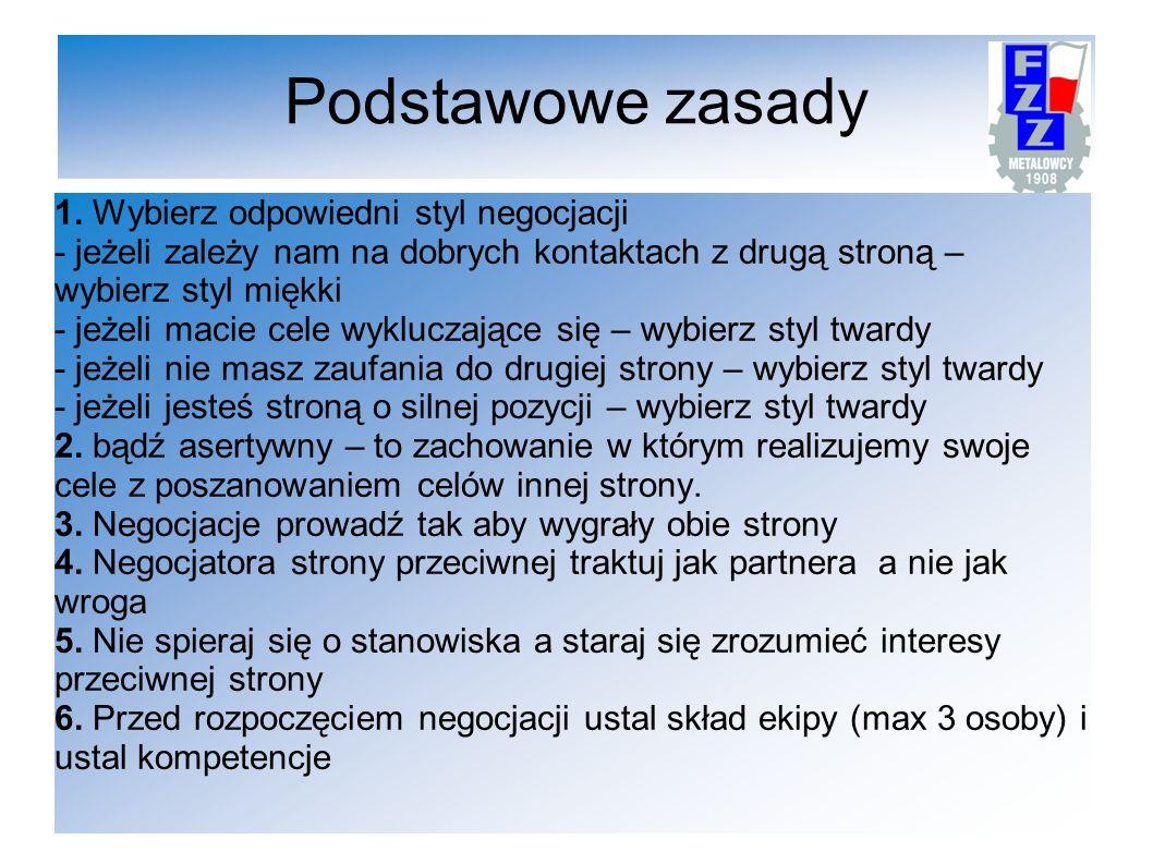 Podstawowe zasady 7.