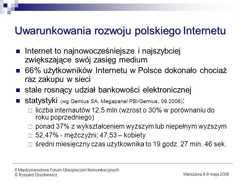Warszawa 8-9 maja 2008 II Międzynarodowe Forum Ubezpieczeń Komunikacyjnych © Ryszard Dyszkiewicz Sprzedaż ubezpieczeń direct w Polsce stan na 07.2007r.