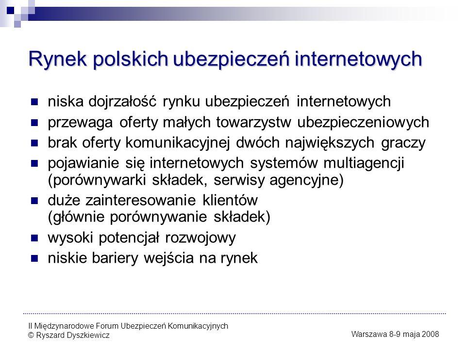 Warszawa 8-9 maja 2008 II Międzynarodowe Forum Ubezpieczeń Komunikacyjnych © Ryszard Dyszkiewicz Zalety sprzedaży ubezpieczeń przez Internet kompleksowa obsługa, wysoki poziom dostępności (przeważnie 24 godz./dobę) niższa cena / niższe koszty możliwość porównania wielu ofert oszczędność czasu możliwość uzyskania korzyści skali wzrost przewagi konkurencyjnej towarzystw ubezpieczeniowych innowacyjna metoda pozyskania klientów