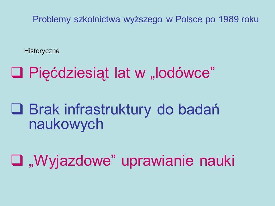 Problemy szkolnictwa wyższego w Polsce po 1989 roku Historyczne Pięćdziesiąt lat w lodówce Brak infrastruktury do badań naukowych Wyjazdowe uprawianie