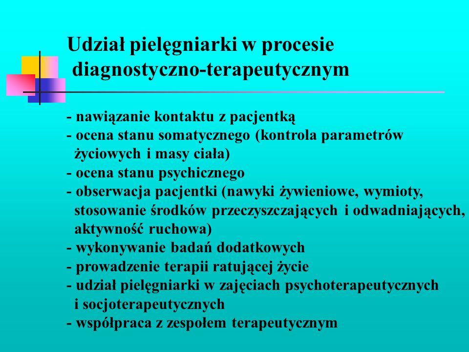 Udział pielęgniarki w procesie diagnostyczno-terapeutycznym - nawiązanie kontaktu z pacjentką - ocena stanu somatycznego (kontrola parametrów życiowyc