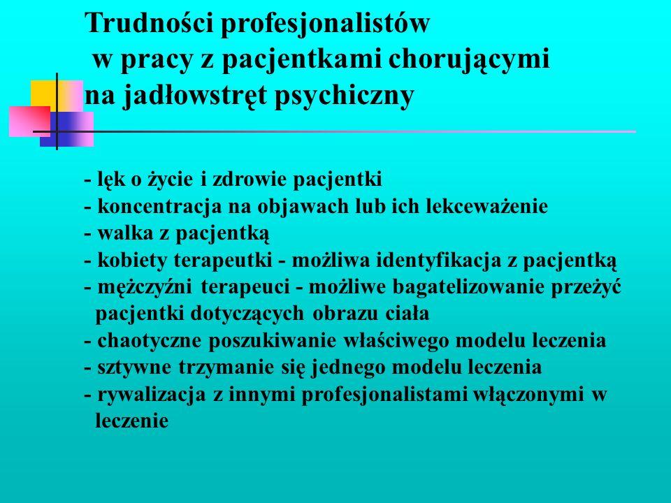 Trudności profesjonalistów w pracy z pacjentkami chorującymi na jadłowstręt psychiczny - lęk o życie i zdrowie pacjentki - koncentracja na objawach lu