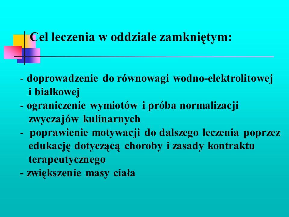 Cel leczenia w oddziale zamkniętym: - doprowadzenie do równowagi wodno-elektrolitowej i białkowej - ograniczenie wymiotów i próba normalizacji zwyczaj