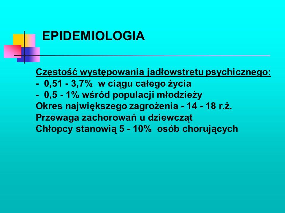 EPIDEMIOLOGIA Częstość występowania jadłowstrętu psychicznego: - 0,51 - 3,7% w ciągu całego życia - 0,5 - 1% wśród populacji młodzieży Okres największ