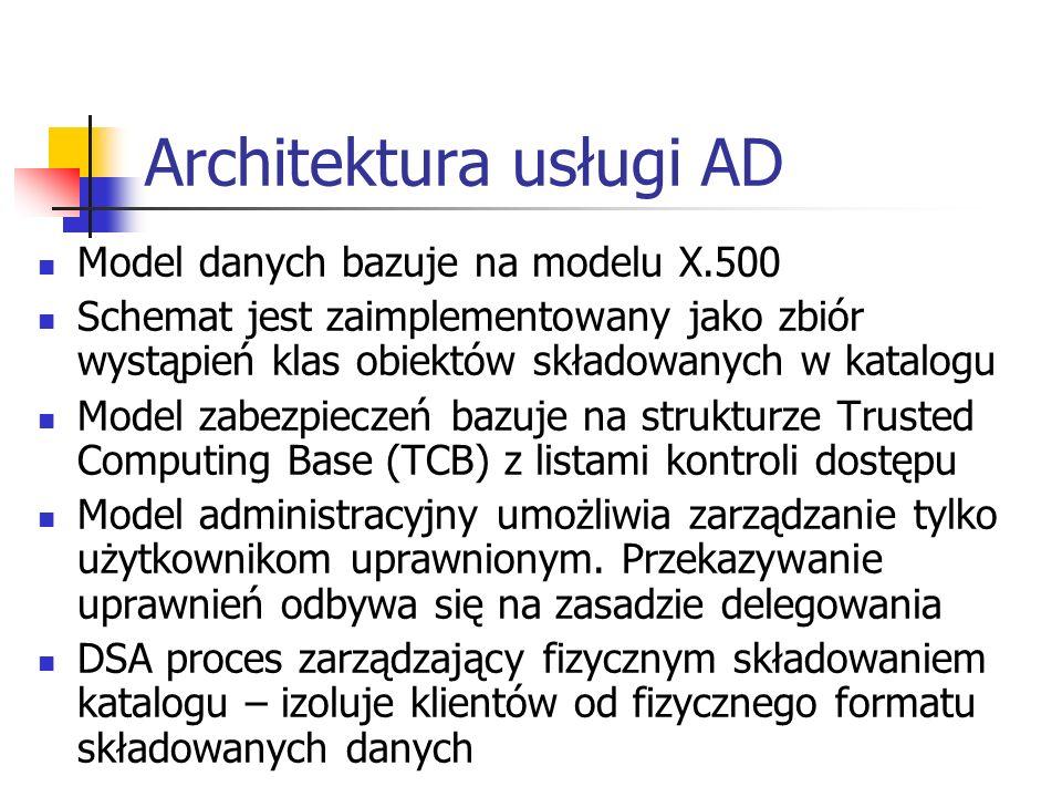Architektura usługi AD Model danych bazuje na modelu X.500 Schemat jest zaimplementowany jako zbiór wystąpień klas obiektów składowanych w katalogu Mo