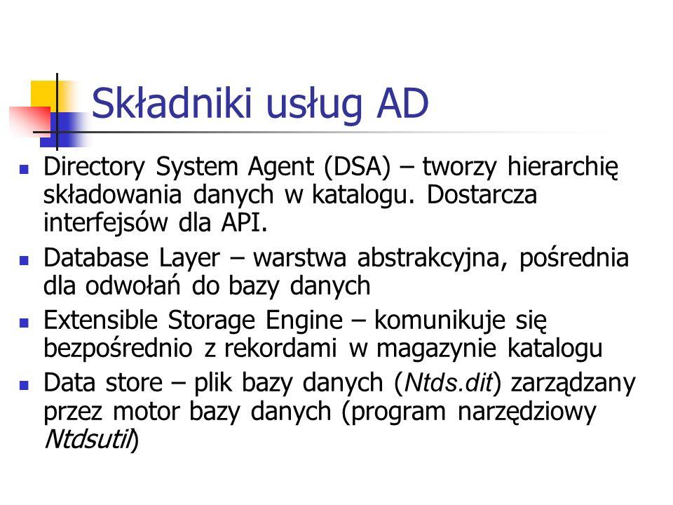 Składniki usług AD Directory System Agent (DSA) – tworzy hierarchię składowania danych w katalogu. Dostarcza interfejsów dla API. Database Layer – war