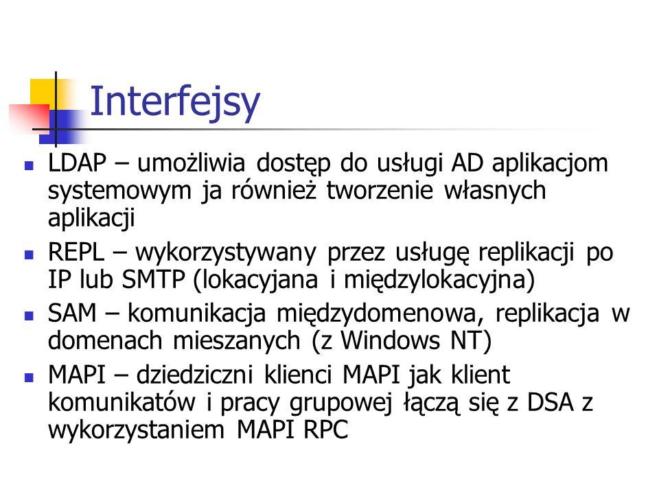 Interfejsy LDAP – umożliwia dostęp do usługi AD aplikacjom systemowym ja również tworzenie własnych aplikacji REPL – wykorzystywany przez usługę repli