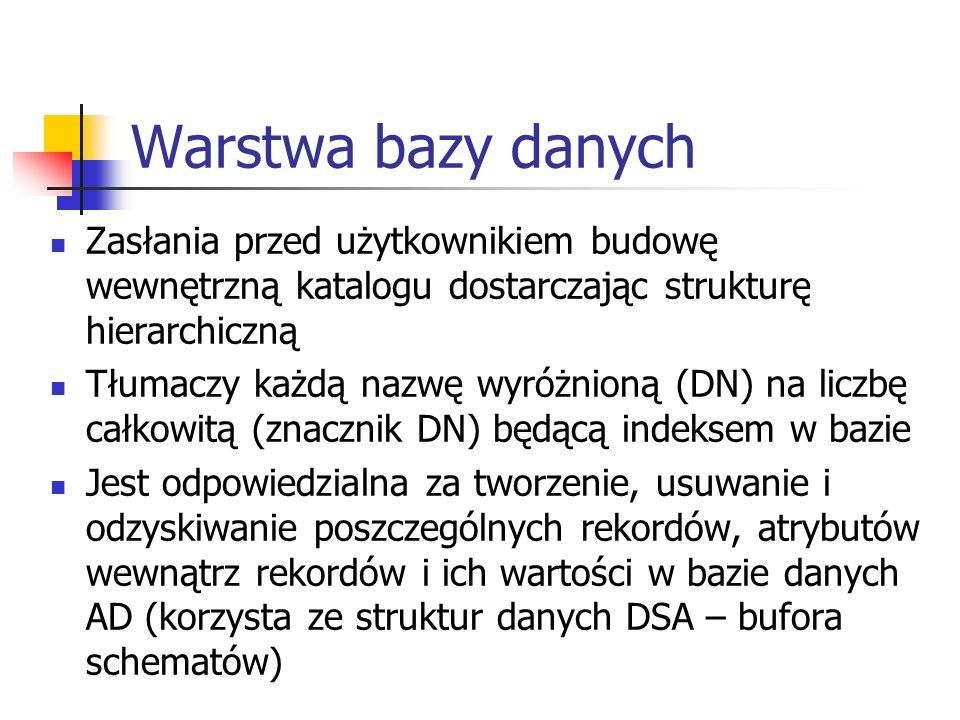 Warstwa bazy danych Zasłania przed użytkownikiem budowę wewnętrzną katalogu dostarczając strukturę hierarchiczną Tłumaczy każdą nazwę wyróżnioną (DN)