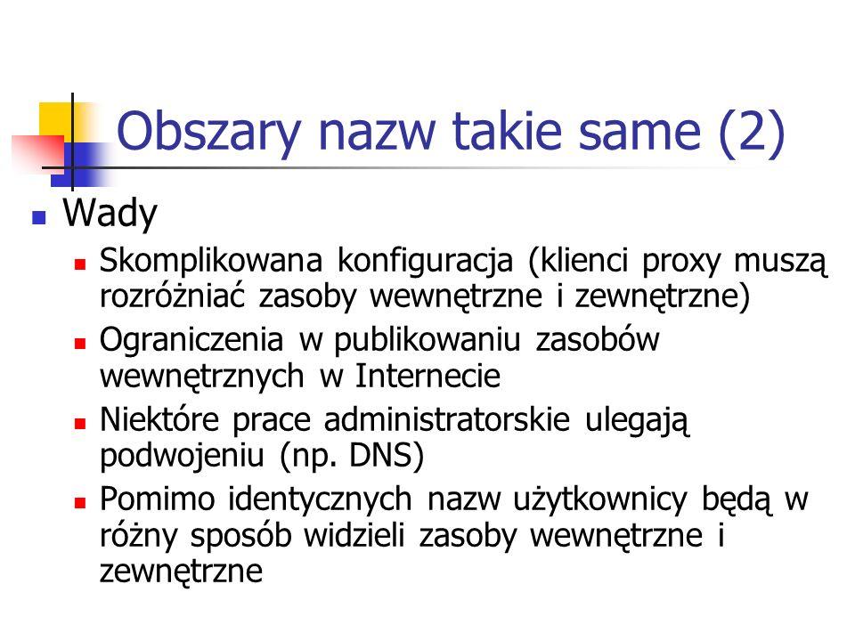 Obszary nazw takie same (2) Wady Skomplikowana konfiguracja (klienci proxy muszą rozróżniać zasoby wewnętrzne i zewnętrzne) Ograniczenia w publikowani