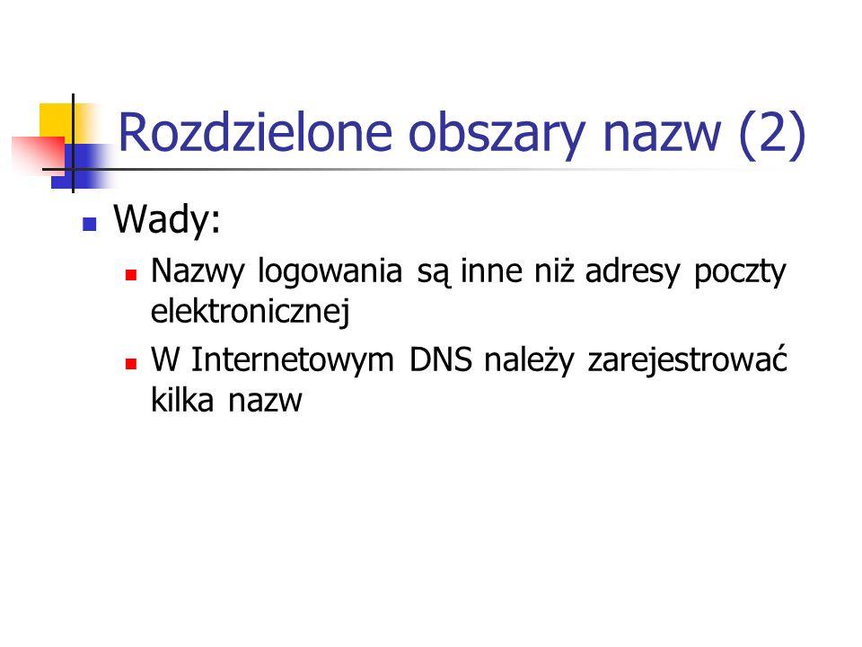 Rozdzielone obszary nazw (2) Wady: Nazwy logowania są inne niż adresy poczty elektronicznej W Internetowym DNS należy zarejestrować kilka nazw