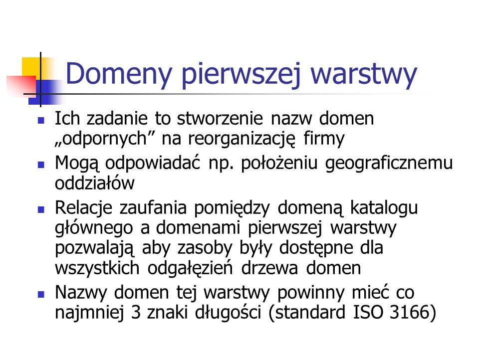 Domeny pierwszej warstwy Ich zadanie to stworzenie nazw domen odpornych na reorganizację firmy Mogą odpowiadać np. położeniu geograficznemu oddziałów
