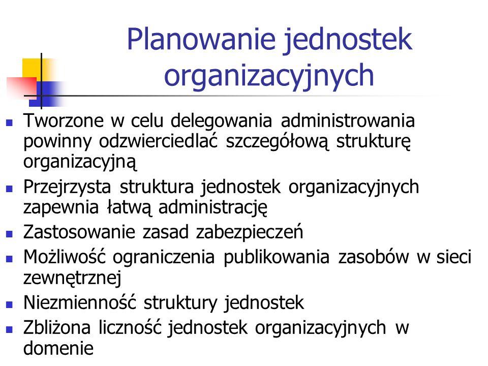 Planowanie jednostek organizacyjnych Tworzone w celu delegowania administrowania powinny odzwierciedlać szczegółową strukturę organizacyjną Przejrzyst