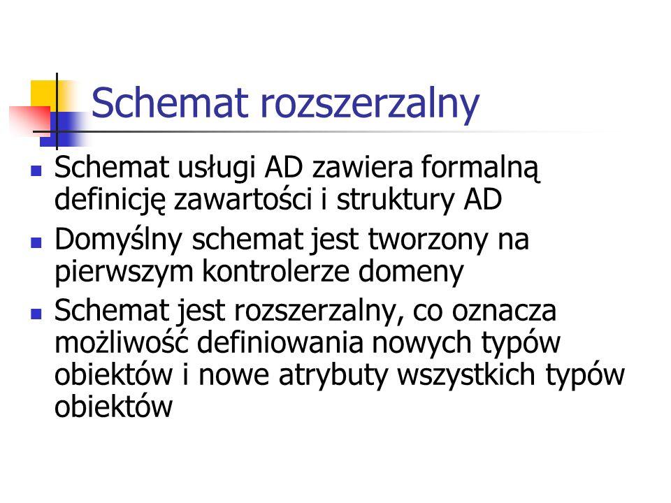 Schemat rozszerzalny Schemat usługi AD zawiera formalną definicję zawartości i struktury AD Domyślny schemat jest tworzony na pierwszym kontrolerze do