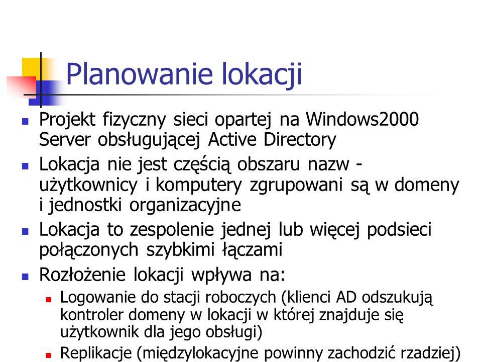 Planowanie lokacji Projekt fizyczny sieci opartej na Windows2000 Server obsługującej Active Directory Lokacja nie jest częścią obszaru nazw - użytkown