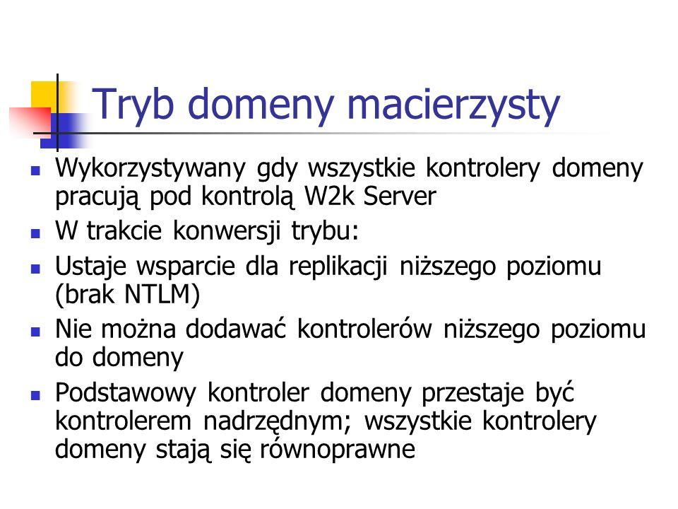 Tryb domeny macierzysty Wykorzystywany gdy wszystkie kontrolery domeny pracują pod kontrolą W2k Server W trakcie konwersji trybu: Ustaje wsparcie dla
