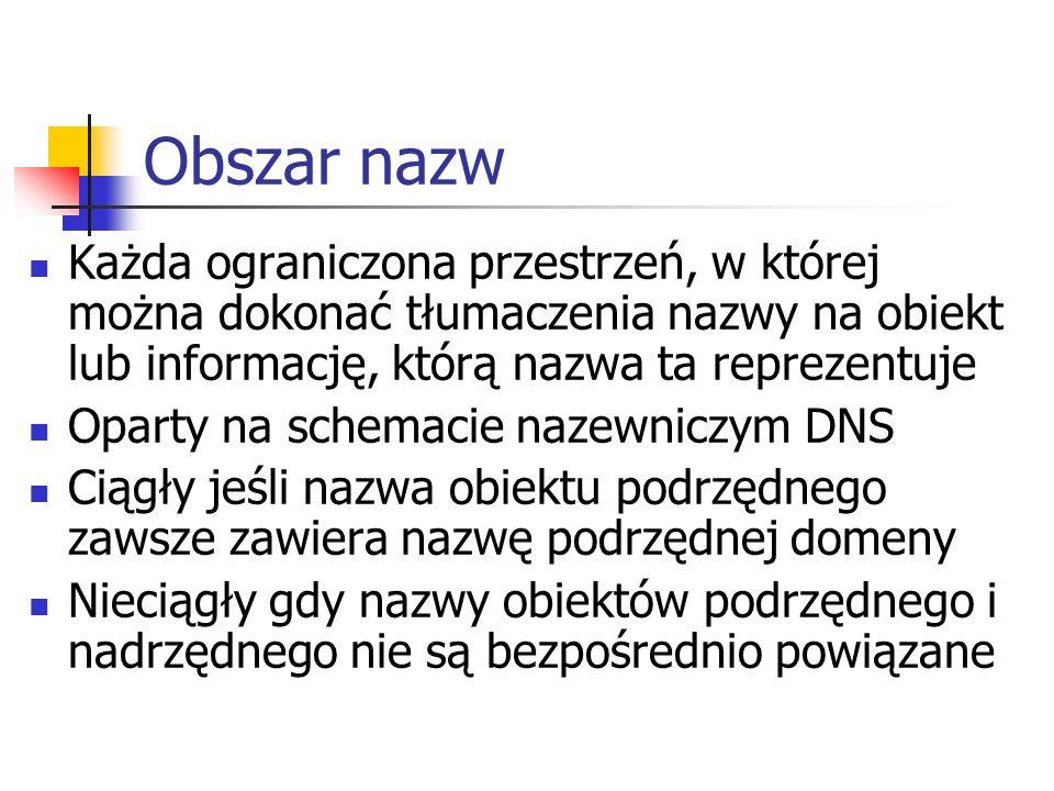 Obszar nazw Każda ograniczona przestrzeń, w której można dokonać tłumaczenia nazwy na obiekt lub informację, którą nazwa ta reprezentuje Oparty na sch
