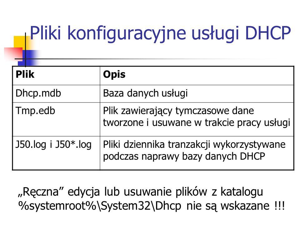 Pliki konfiguracyjne usługi DHCP PlikOpis Dhcp.mdbBaza danych usługi Tmp.edbPlik zawierający tymczasowe dane tworzone i usuwane w trakcie pracy usługi