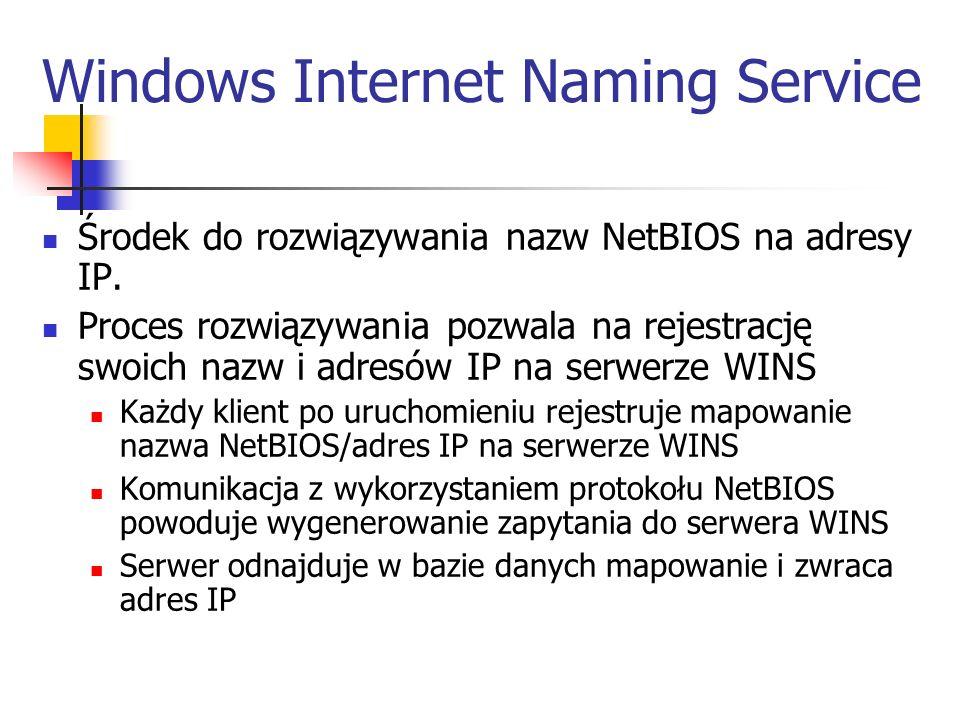 Windows Internet Naming Service Środek do rozwiązywania nazw NetBIOS na adresy IP. Proces rozwiązywania pozwala na rejestrację swoich nazw i adresów I