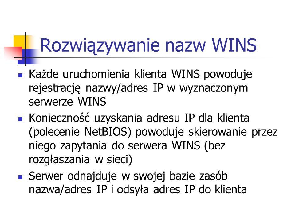 Rozwiązywanie nazw WINS Każde uruchomienia klienta WINS powoduje rejestrację nazwy/adres IP w wyznaczonym serwerze WINS Konieczność uzyskania adresu I