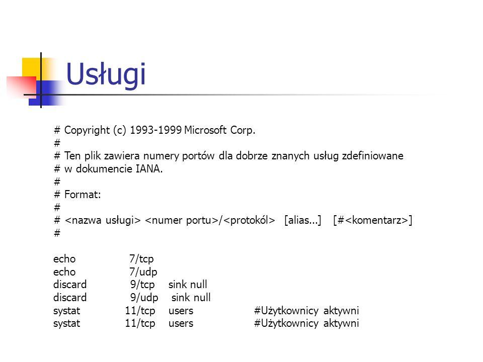 Usługi # Copyright (c) 1993-1999 Microsoft Corp. # # Ten plik zawiera numery portów dla dobrze znanych usług zdefiniowane # w dokumencie IANA. # # For