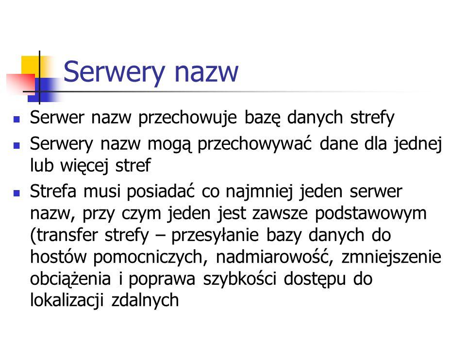 Serwery nazw Serwer nazw przechowuje bazę danych strefy Serwery nazw mogą przechowywać dane dla jednej lub więcej stref Strefa musi posiadać co najmni