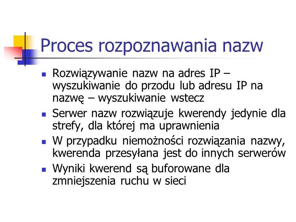 Proces rozpoznawania nazw Rozwiązywanie nazw na adres IP – wyszukiwanie do przodu lub adresu IP na nazwę – wyszukiwanie wstecz Serwer nazw rozwiązuje
