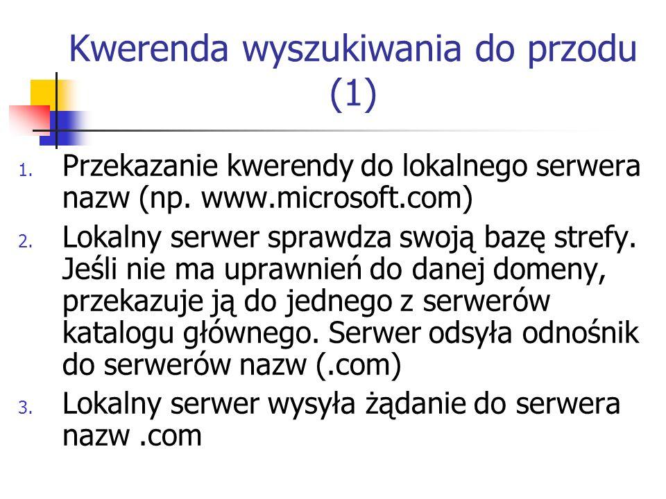 Kwerenda wyszukiwania do przodu (1) 1. Przekazanie kwerendy do lokalnego serwera nazw (np. www.microsoft.com) 2. Lokalny serwer sprawdza swoją bazę st