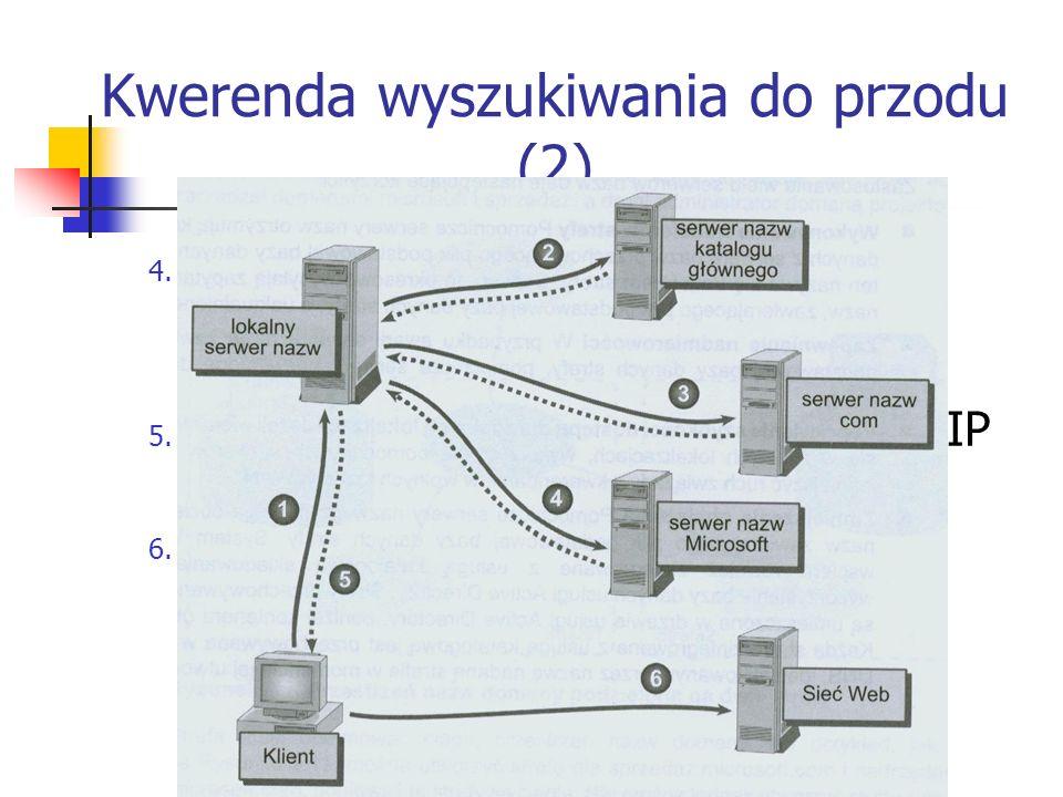 Kwerenda wyszukiwania do przodu (2) 4. Lokalny serwer wysyła żądanie do serwera nazw Microsoft. Odsyła on adres IP dla www.microsoft.com 5. Lokalny se