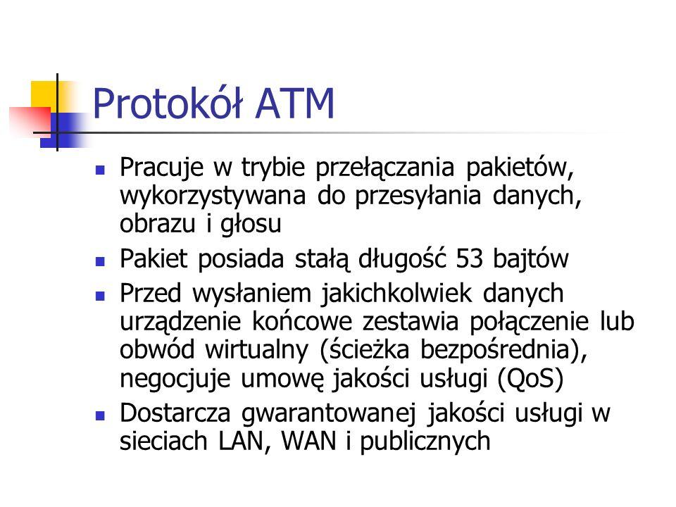 Protokół ATM Pracuje w trybie przełączania pakietów, wykorzystywana do przesyłania danych, obrazu i głosu Pakiet posiada stałą długość 53 bajtów Przed