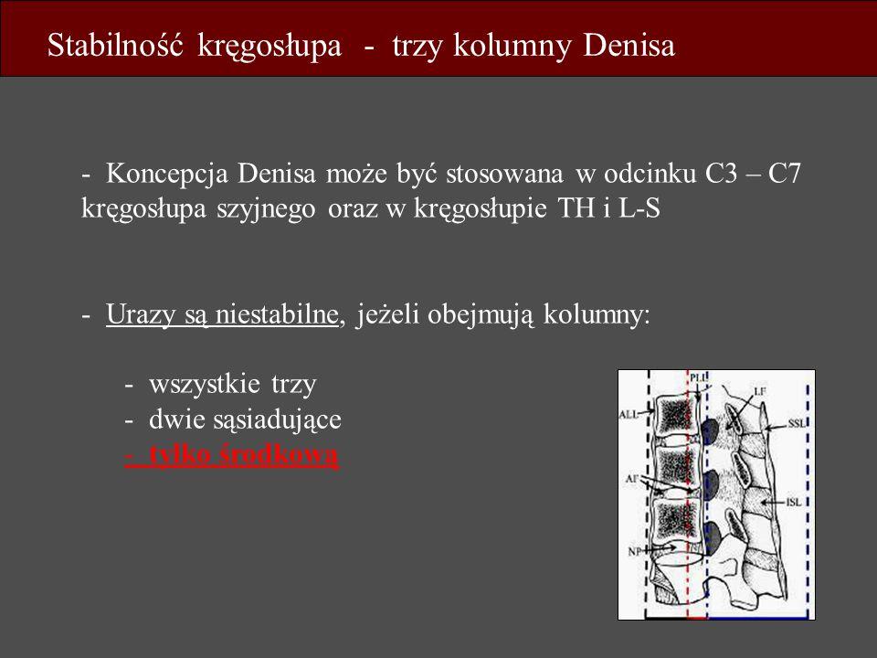 - Koncepcja Denisa może być stosowana w odcinku C3 – C7 kręgosłupa szyjnego oraz w kręgosłupie TH i L-S - Urazy są niestabilne, jeżeli obejmują kolumn
