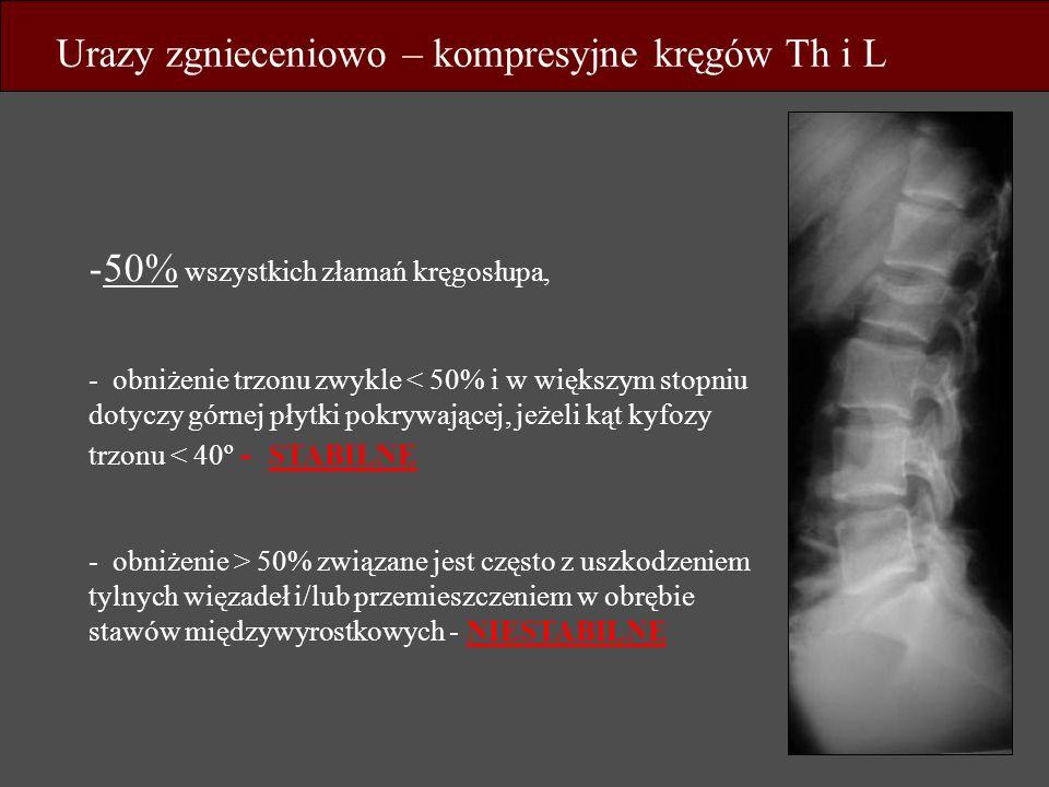 Urazy zgnieceniowo – kompresyjne kręgów Th i L -50% wszystkich złamań kręgosłupa, - obniżenie trzonu zwykle < 50% i w większym stopniu dotyczy górnej