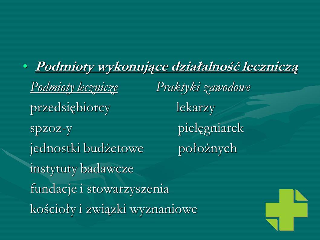 Podmioty wykonujące działalność lecznicząPodmioty wykonujące działalność leczniczą Podmioty lecznicze Praktyki zawodowe Podmioty lecznicze Praktyki za