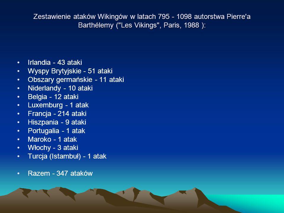 Zestawienie ataków Wikingów w latach 795 - 1098 autorstwa Pierre'a Barthélemy (