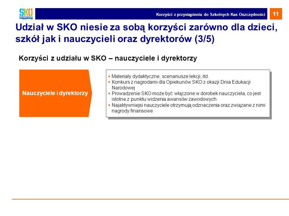 Udział w SKO niesie za sobą korzyści zarówno dla dzieci, szkół jak i nauczycieli oraz dyrektorów (3/5) Korzyści z udziału w SKO – nauczyciele i dyrekt