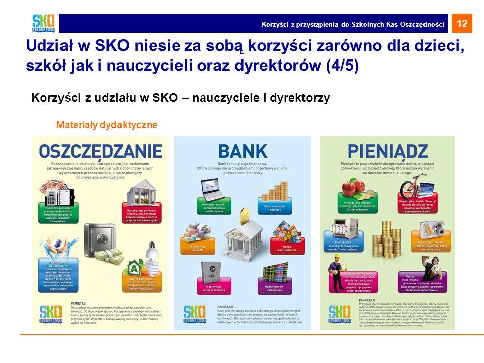 Udział w SKO niesie za sobą korzyści zarówno dla dzieci, szkół jak i nauczycieli oraz dyrektorów (4/5) Korzyści z udziału w SKO – nauczyciele i dyrekt
