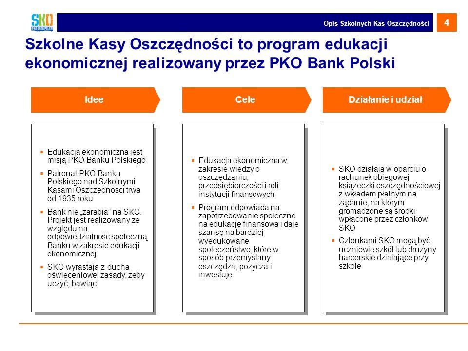 Opis Szkolnych Kas Oszczędności Szkolne Kasy Oszczędności to program edukacji ekonomicznej realizowany przez PKO Bank Polski Idee Edukacja ekonomiczna